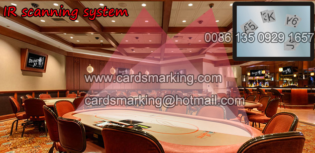 infrared poker camera scanning system